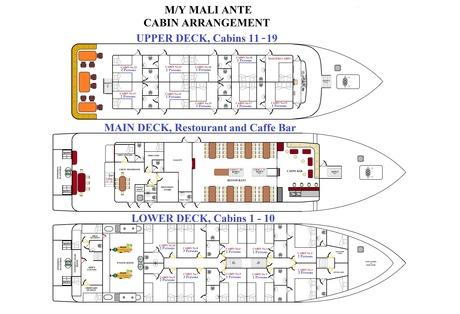 MB Mali Ante Deck Plan