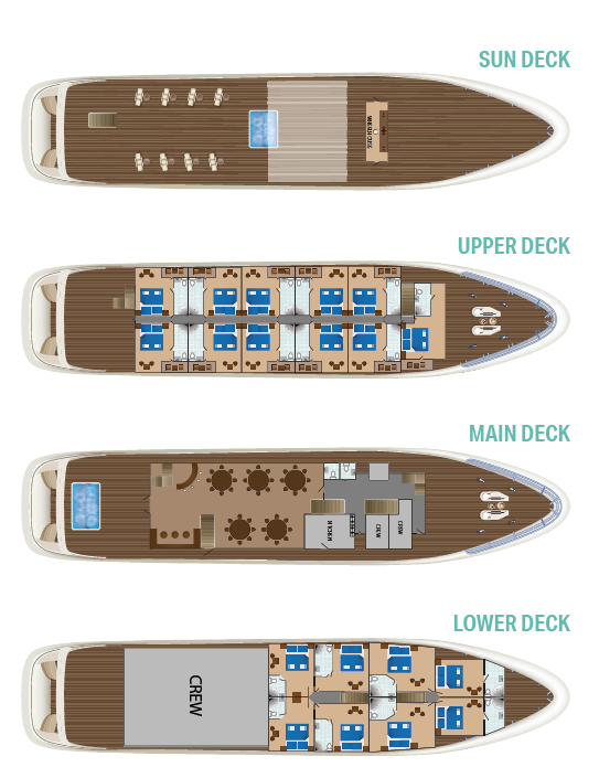 Antaris Deck Plan