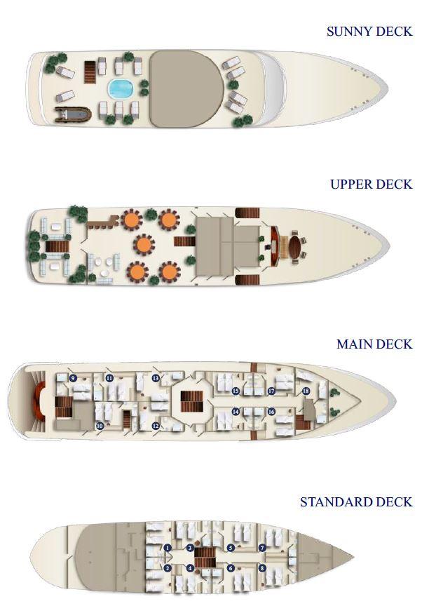 MS San Spirito Deck Plan