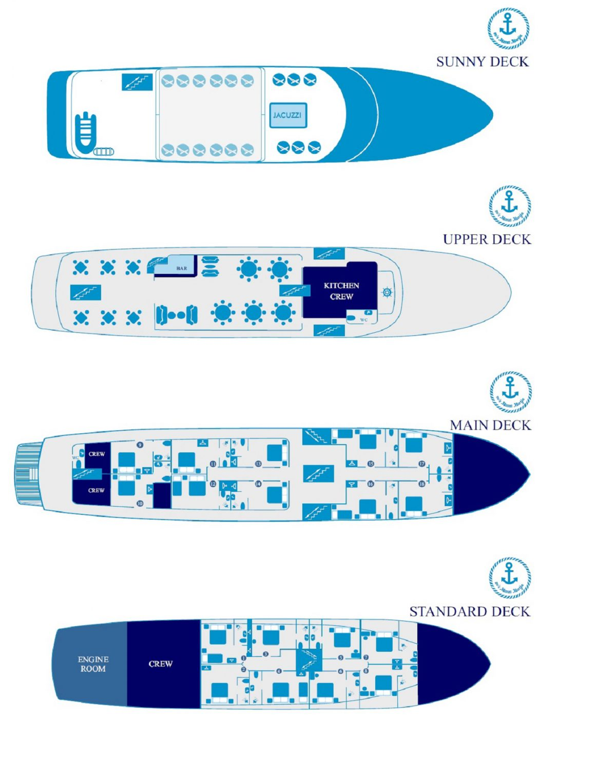MV Mama Marija Deck Plan