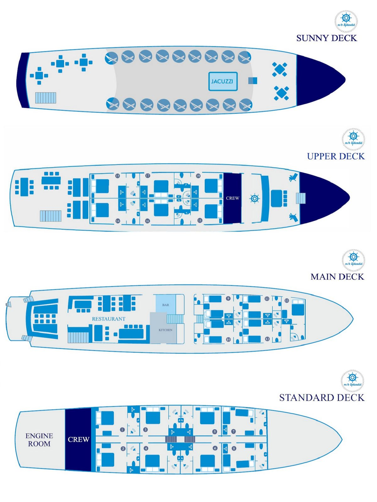 MS Splendid Deck Plan all decks