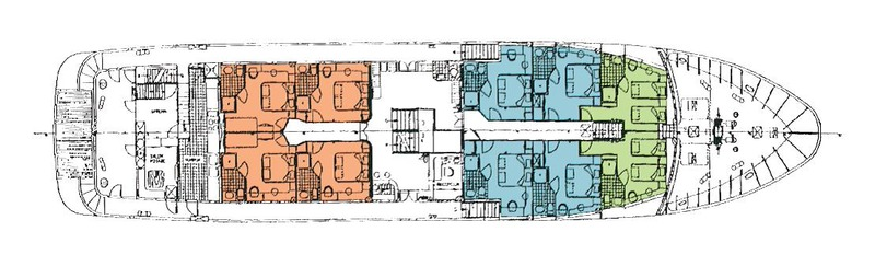 MS Lupus Mare Deckplan Main Deck