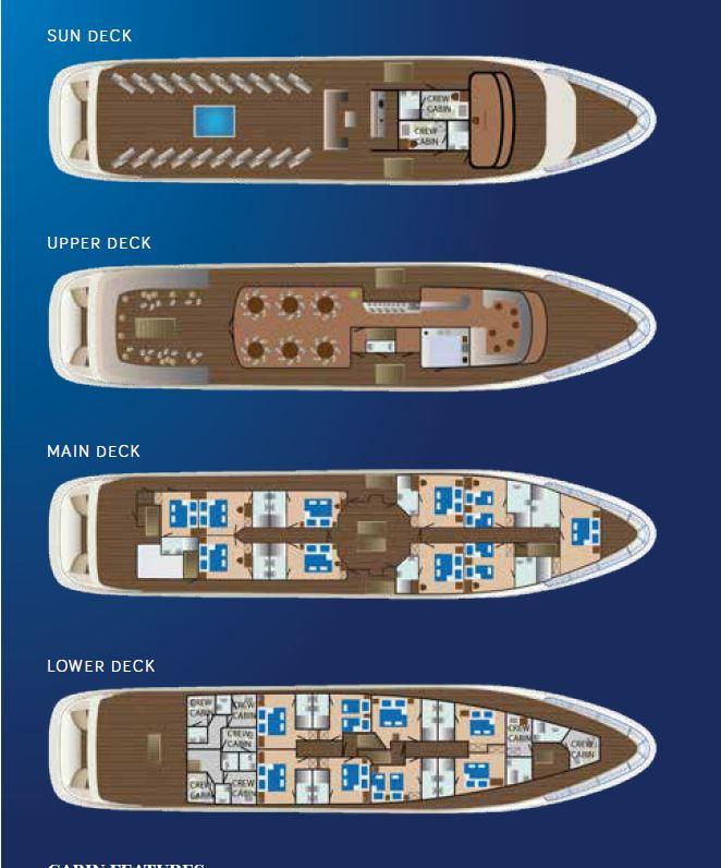 Fenix Deck Plan
